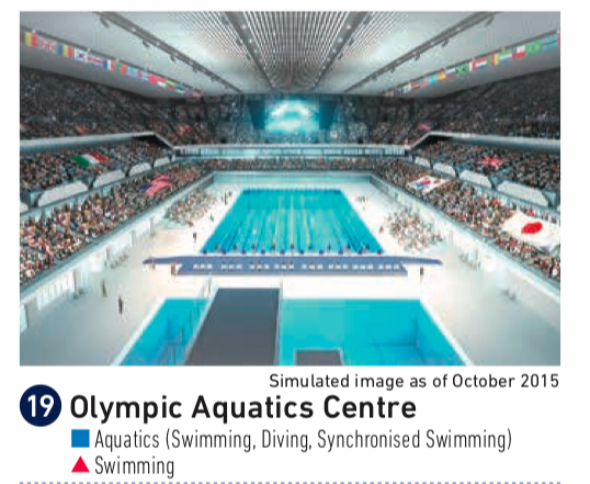 Tokyo Olympics Aquatics Centre for swimming